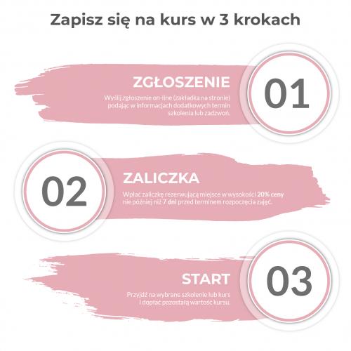 Dalecka grafiki strona_kurs zapisy